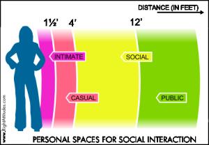 20070403_personal_space_comfort_zones